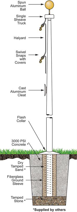 fiberglass flagpole diagram